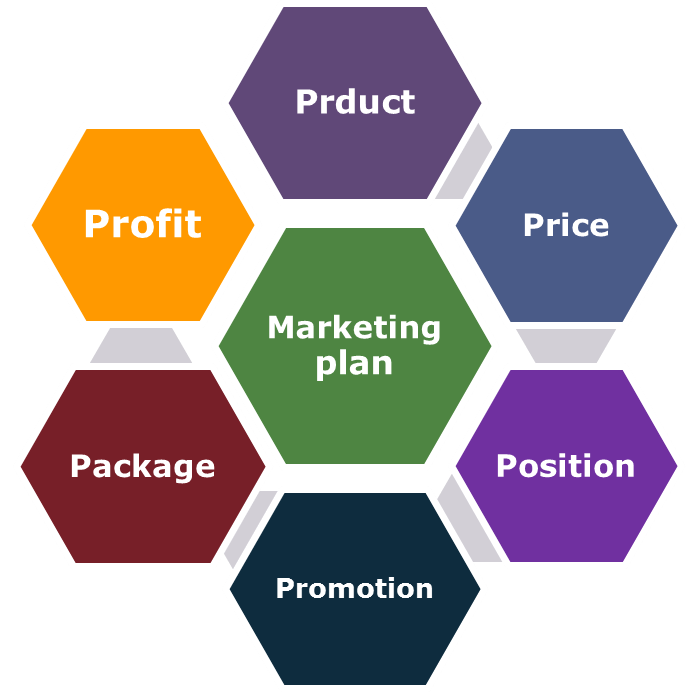 marketing plan of boysen paints product Berger paints swot analysis, usp & competitors and industrial paint products under various berger paints swot analysis along with its marketing and.
