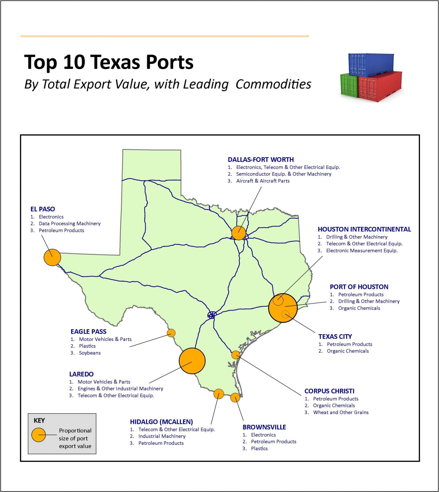Doing business in texas intro part 2 reidel law firm for Port a texas